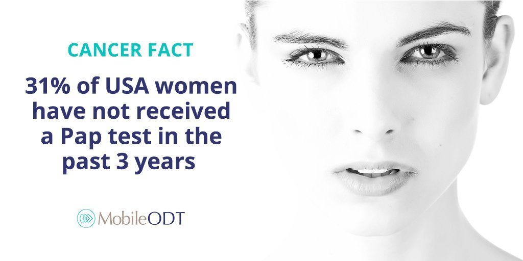 31% of US women have not received a Pap test in the past 3 years